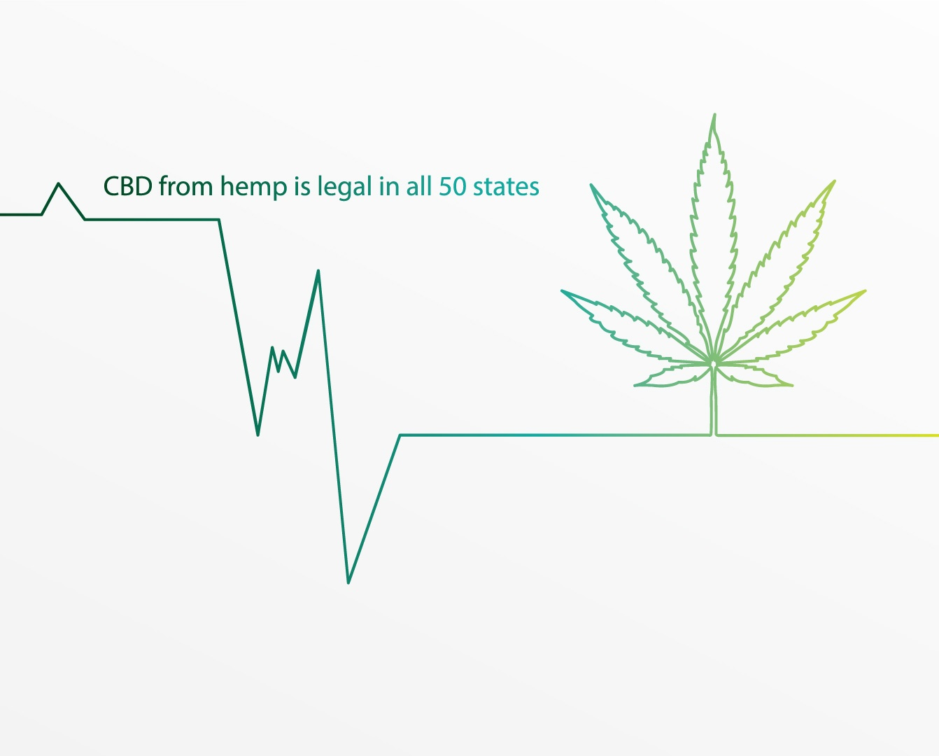 Reported Benefits of CBD